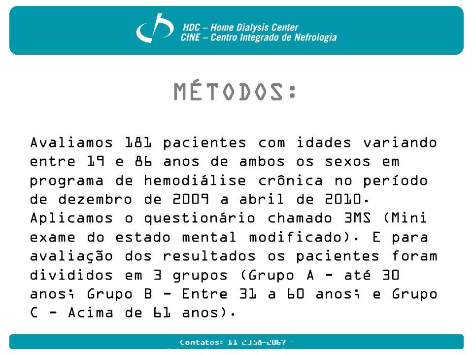 Contatos: 11 2358-2067 – multidisciplinarhome@hdcdialise.com.br MÉTODOS: Avaliamos 181 pacientes com idades variando entre 19 e 86 anos de ambos os sexos em programa de hemodiálise crônica no período de dezembro de 2009 a abril de 2010.