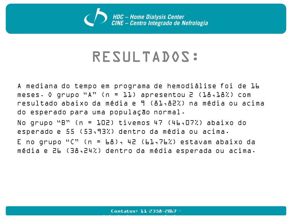 """Contatos: 11 2358-2067 – multidisciplinarhome@hdcdialise.com.br RESULTADOS: A mediana do tempo em programa de hemodiálise foi de 16 meses. O grupo """"A"""""""