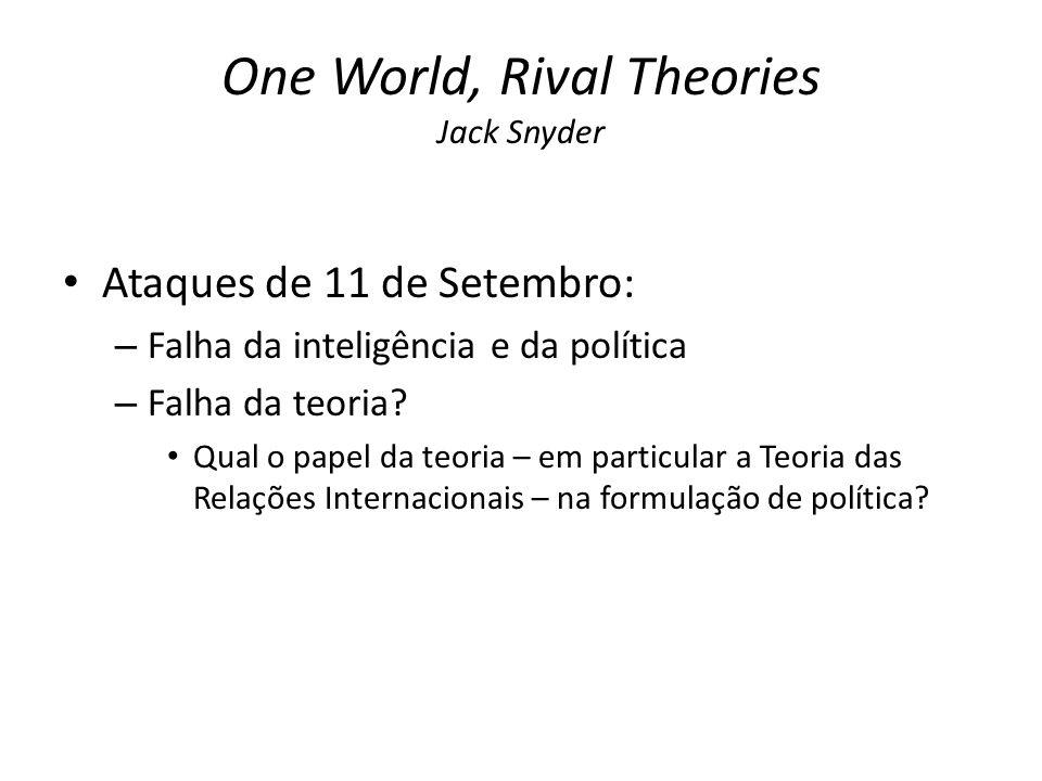 One World, Rival Theories Jack Snyder Ataques de 11 de Setembro: – Falha da inteligência e da política – Falha da teoria? Qual o papel da teoria – em