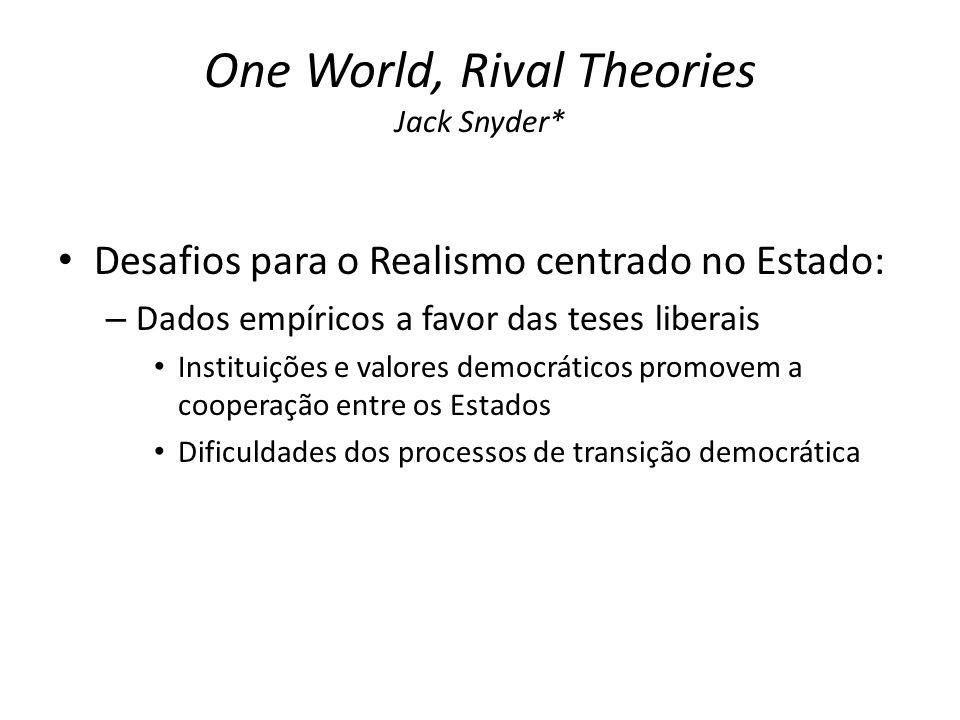 One World, Rival Theories Jack Snyder* Desafios para o Realismo centrado no Estado: – Dados empíricos a favor das teses liberais Instituições e valore