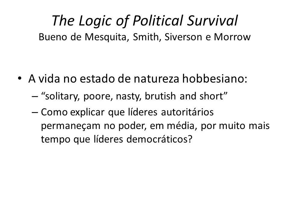"""The Logic of Political Survival Bueno de Mesquita, Smith, Siverson e Morrow A vida no estado de natureza hobbesiano: – """"solitary, poore, nasty, brutis"""