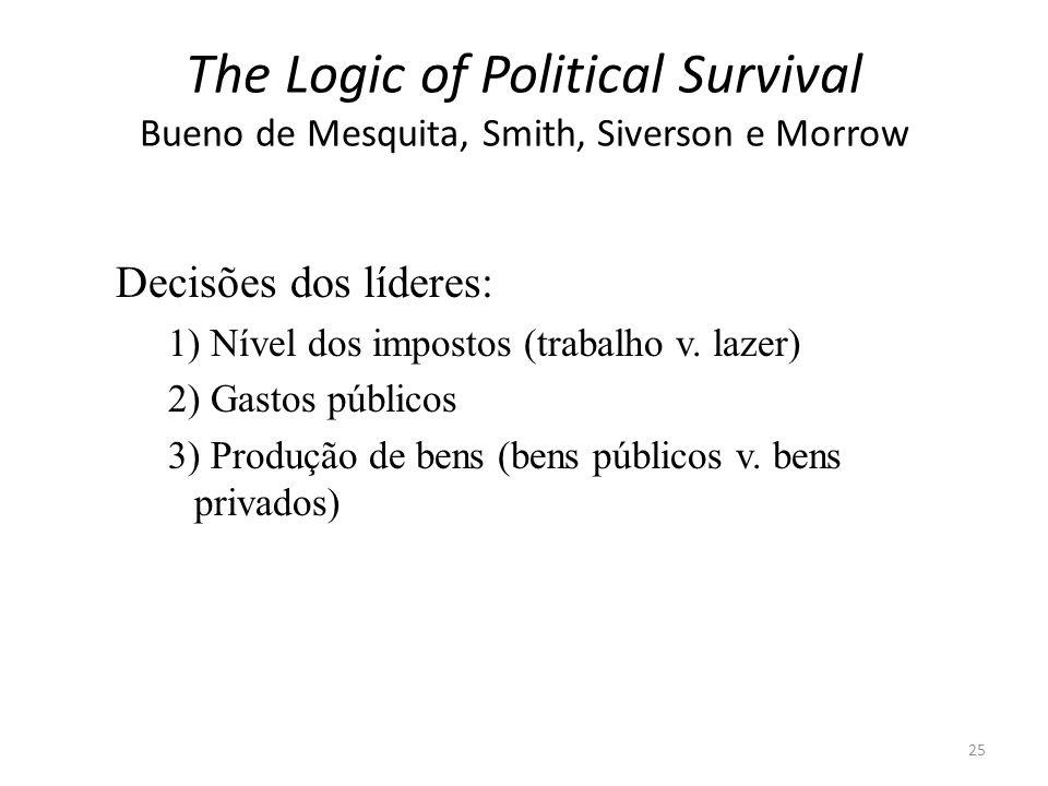 25 The Logic of Political Survival Bueno de Mesquita, Smith, Siverson e Morrow Decisões dos líderes: 1) Nível dos impostos (trabalho v. lazer) 2) Gast