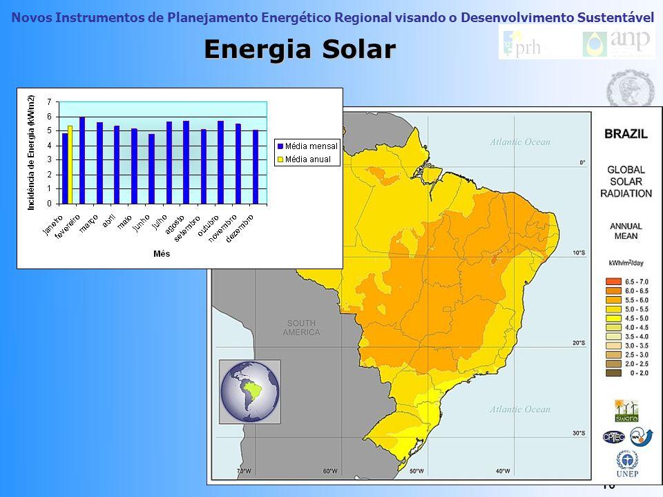 Novos Instrumentos de Planejamento Energético Regional visando o Desenvolvimento Sustentável 9 Biomassa - Biogás Centrais térmicas com base em gases provenientes de lixo urbano, ou resíduos de tratamento de esgoto Aterros sanitários: conversão de metano em biogás – redução do uso de energia para saneamento Produção de energia por dejetos animais Potencial nacional de eletricidade por biogás: 1600 MW Potencial realizável RAA: 1,8 MW