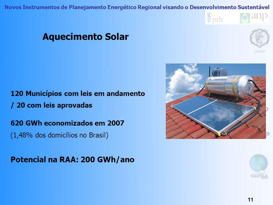 Novos Instrumentos de Planejamento Energético Regional visando o Desenvolvimento Sustentável 10 Energia Solar