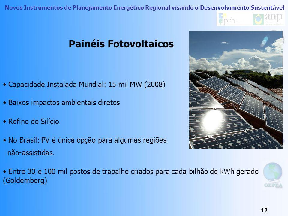 Novos Instrumentos de Planejamento Energético Regional visando o Desenvolvimento Sustentável 11 120 Municípios com leis em andamento / 20 com leis aprovadas 620 GWh economizados em 2007 (1,48% dos domicílios no Brasil) Potencial na RAA: 200 GWh/ano Aquecimento Solar