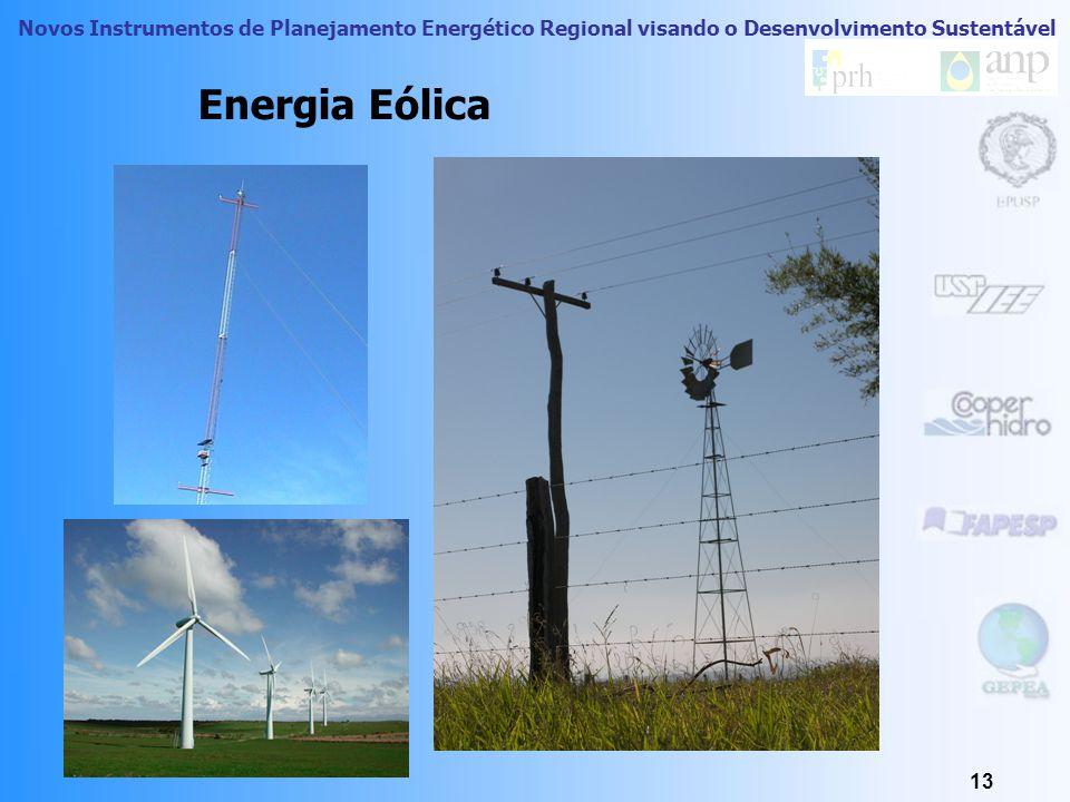 Novos Instrumentos de Planejamento Energético Regional visando o Desenvolvimento Sustentável 12 Capacidade Instalada Mundial: 15 mil MW (2008) Baixos