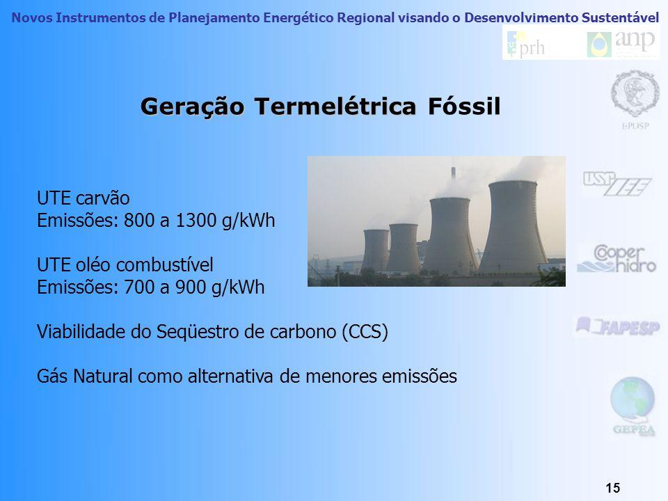 Novos Instrumentos de Planejamento Energético Regional visando o Desenvolvimento Sustentável 14 Energia Eólica Segurança energética Combustível livre