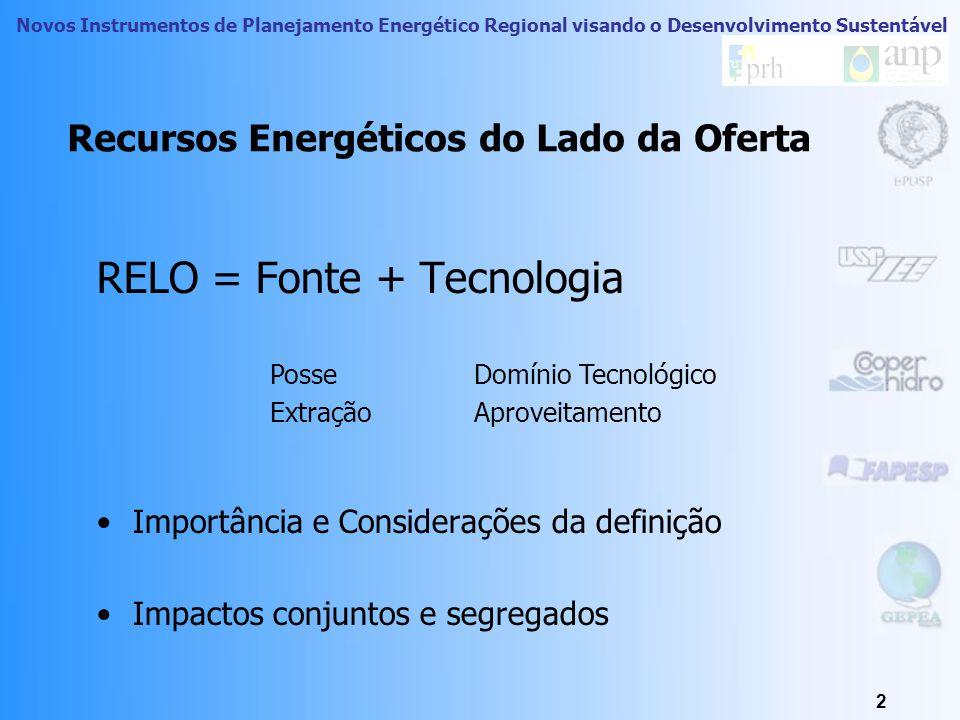 I Conferência sobre Planejamento Integrado de Recursos Energéticos – Região Oeste Paulista Novos Instrumentos de Planejamento Energético Regional visando o Desenvolvimento Sustentável FAPESP _ 03/06441-7 Recursos Energéticos do Lado da Oferta 28 de setembro de 2009 Ricardo Lacerda Baitelo lacerad@yahoo.comlacerad@yahoo.com Luis Claudio Ribeiro Galvão