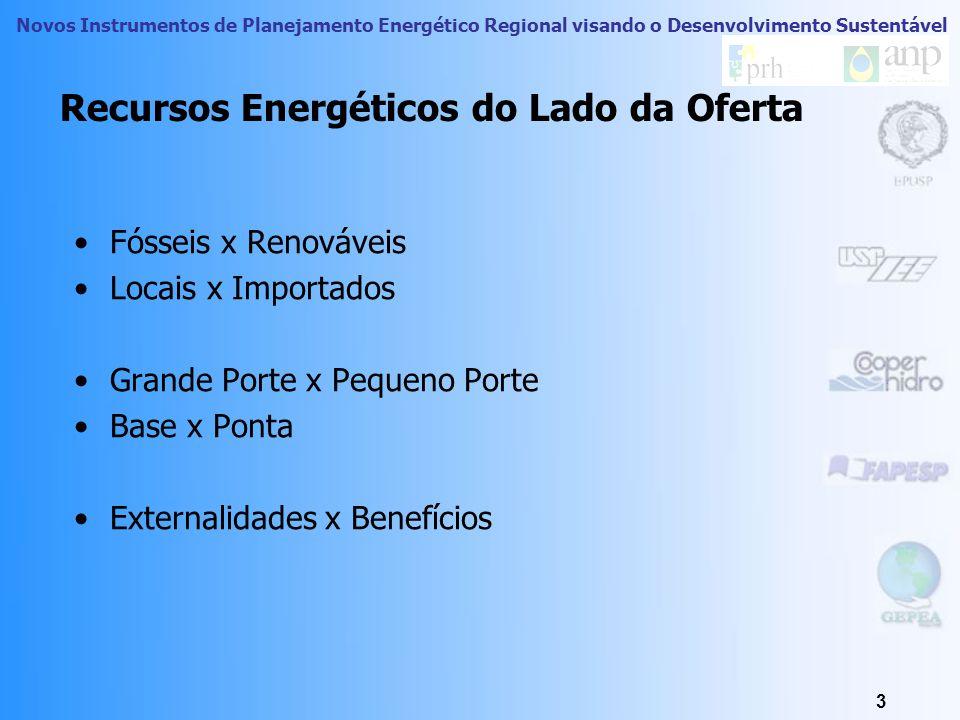 Novos Instrumentos de Planejamento Energético Regional visando o Desenvolvimento Sustentável 2 RELO = Fonte + Tecnologia Importância e Considerações da definição Impactos conjuntos e segregados Recursos Energéticos do Lado da Oferta Posse Extração Domínio Tecnológico Aproveitamento