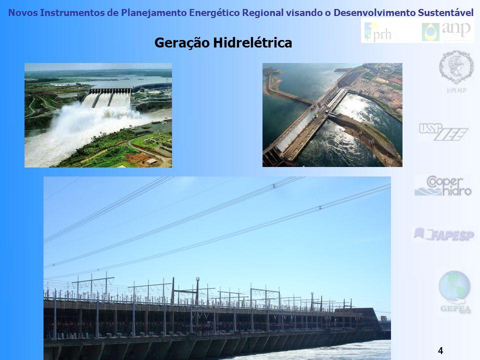 Novos Instrumentos de Planejamento Energético Regional visando o Desenvolvimento Sustentável 3 Fósseis x Renováveis Locais x Importados Grande Porte x Pequeno Porte Base x Ponta Externalidades x Benefícios Recursos Energéticos do Lado da Oferta