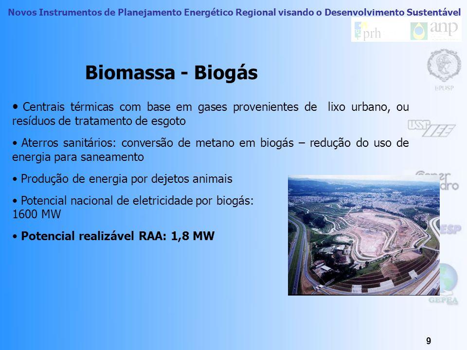 Novos Instrumentos de Planejamento Energético Regional visando o Desenvolvimento Sustentável 8 405 usinas de cana-de-açúcar no território brasileiro 21,5 bilhões de litros de etanol Álcool: 17% do consumo nacional de combustíveis Bagaço de cana: grande potencial para geração de energia elétrica; 4,1 GW (3,78% da matriz elétrica).