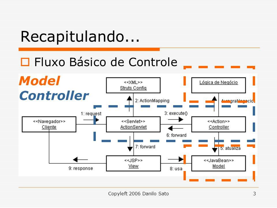 Copyleft 2006 Danilo Sato3 Recapitulando...  Fluxo Básico de Controle Model Controller