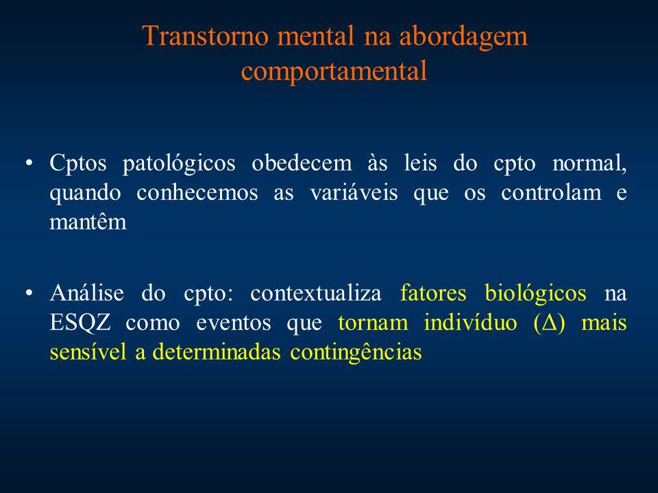 Transtorno mental na abordagem comportamental Cptos patológicos obedecem às leis do cpto normal, quando conhecemos as variáveis que os controlam e mantêm Análise do cpto: contextualiza fatores biológicos na ESQZ como eventos que tornam indivíduo (Δ) mais sensível a determinadas contingências