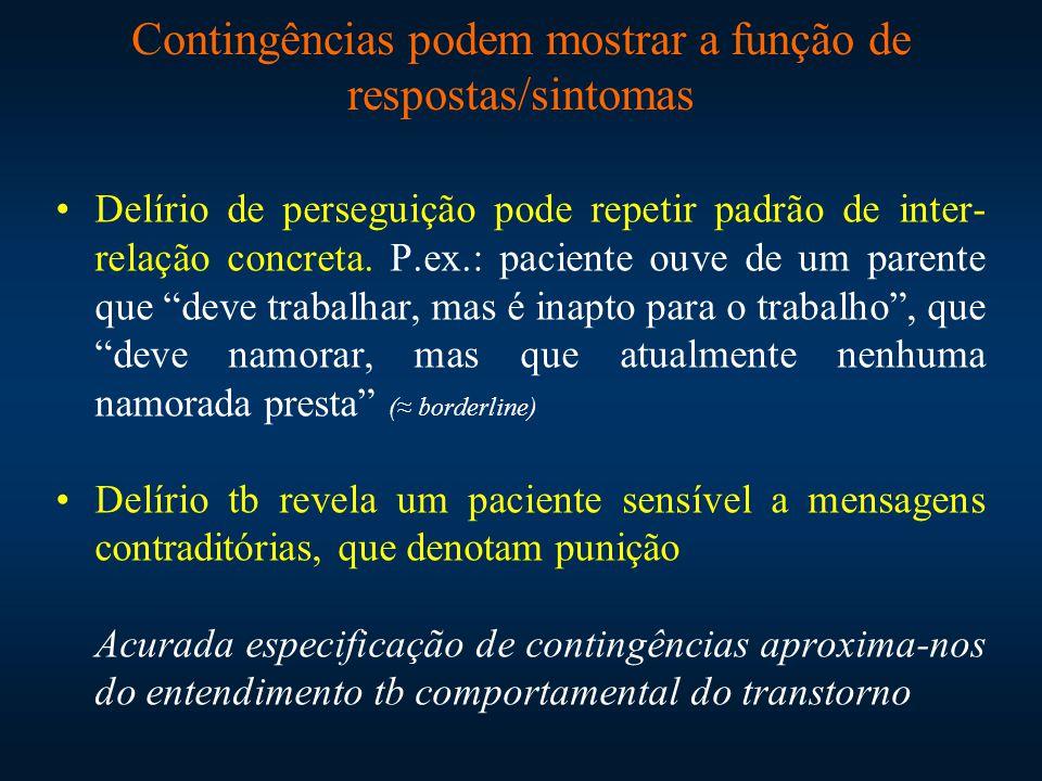 Contingências podem mostrar a função de respostas/sintomas Delírio de perseguição pode repetir padrão de inter- relação concreta. P.ex.: paciente ouve