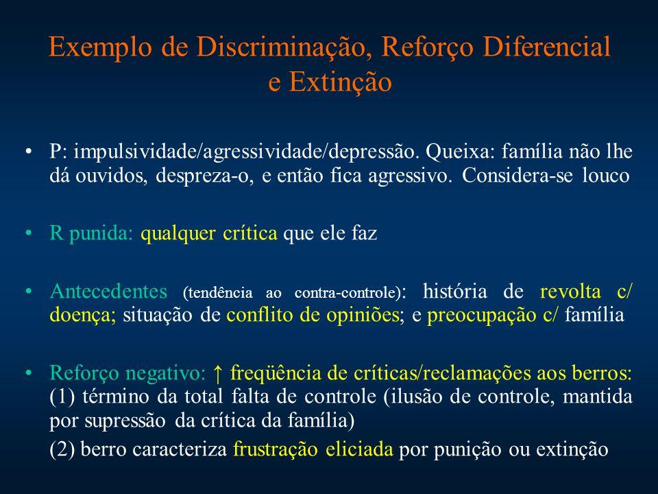Exemplo de Discriminação, Reforço Diferencial e Extinção P: impulsividade/agressividade/depressão. Queixa: família não lhe dá ouvidos, despreza-o, e e