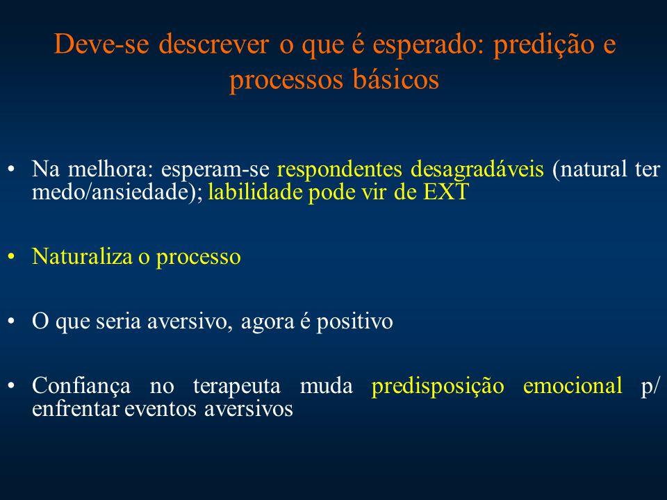 Deve-se descrever o que é esperado: predição e processos básicos Na melhora: esperam-se respondentes desagradáveis (natural ter medo/ansiedade); labil