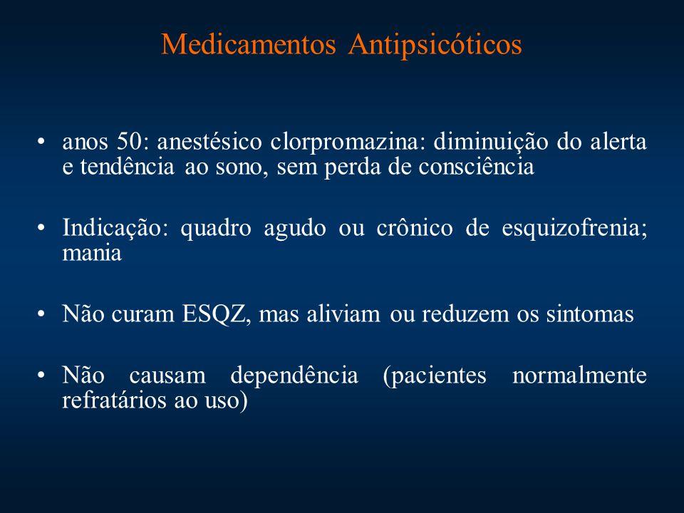 Medicamentos Antipsicóticos anos 50: anestésico clorpromazina: diminuição do alerta e tendência ao sono, sem perda de consciência Indicação: quadro ag