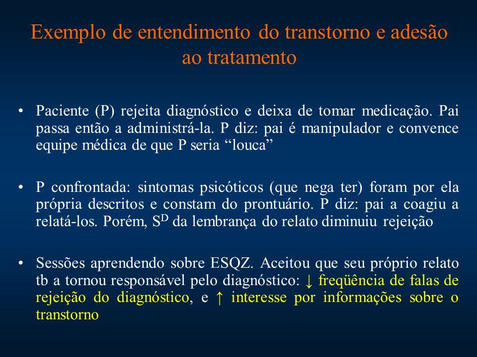 Exemplo de entendimento do transtorno e adesão ao tratamento Paciente (P) rejeita diagnóstico e deixa de tomar medicação. Pai passa então a administrá