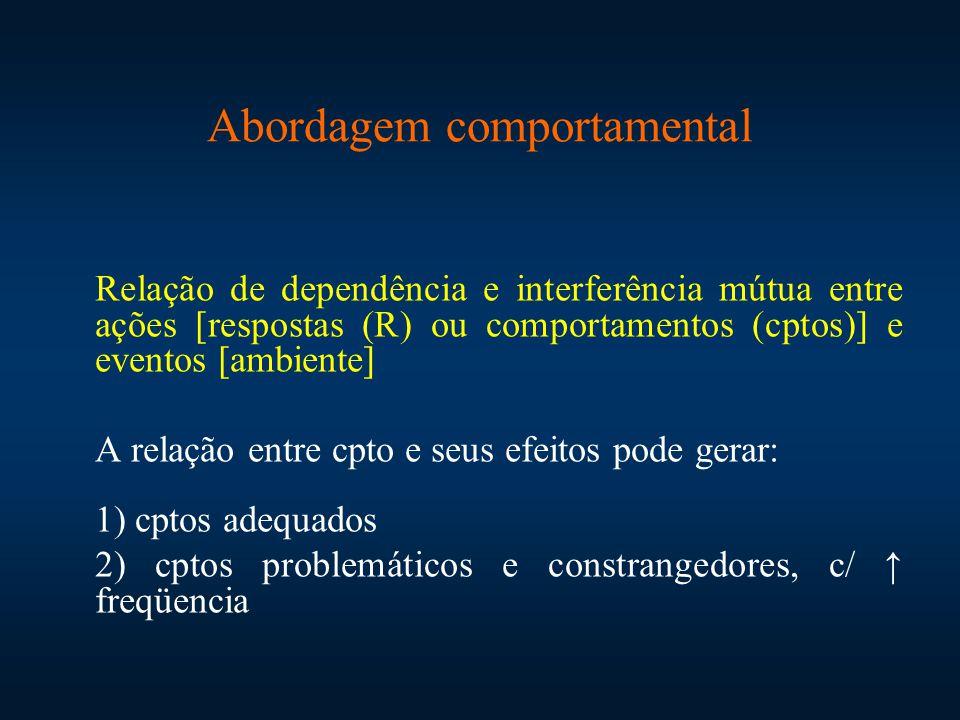 Abordagem comportamental Relação de dependência e interferência mútua entre ações [respostas (R) ou comportamentos (cptos)] e eventos [ambiente] A rel