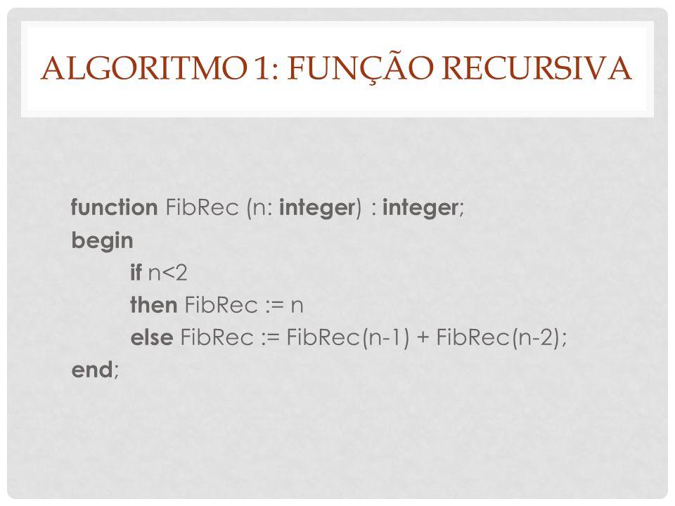 ALGORITMO 1: FUNÇÃO RECURSIVA function FibRec (n: integer ) : integer ; begin if n<2 then FibRec := n else FibRec := FibRec(n-1) + FibRec(n-2); end ;
