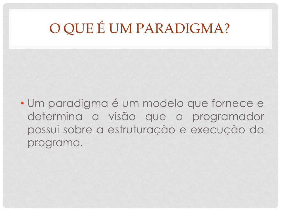 O QUE É UM PARADIGMA? Um paradigma é um modelo que fornece e determina a visão que o programador possui sobre a estruturação e execução do programa.