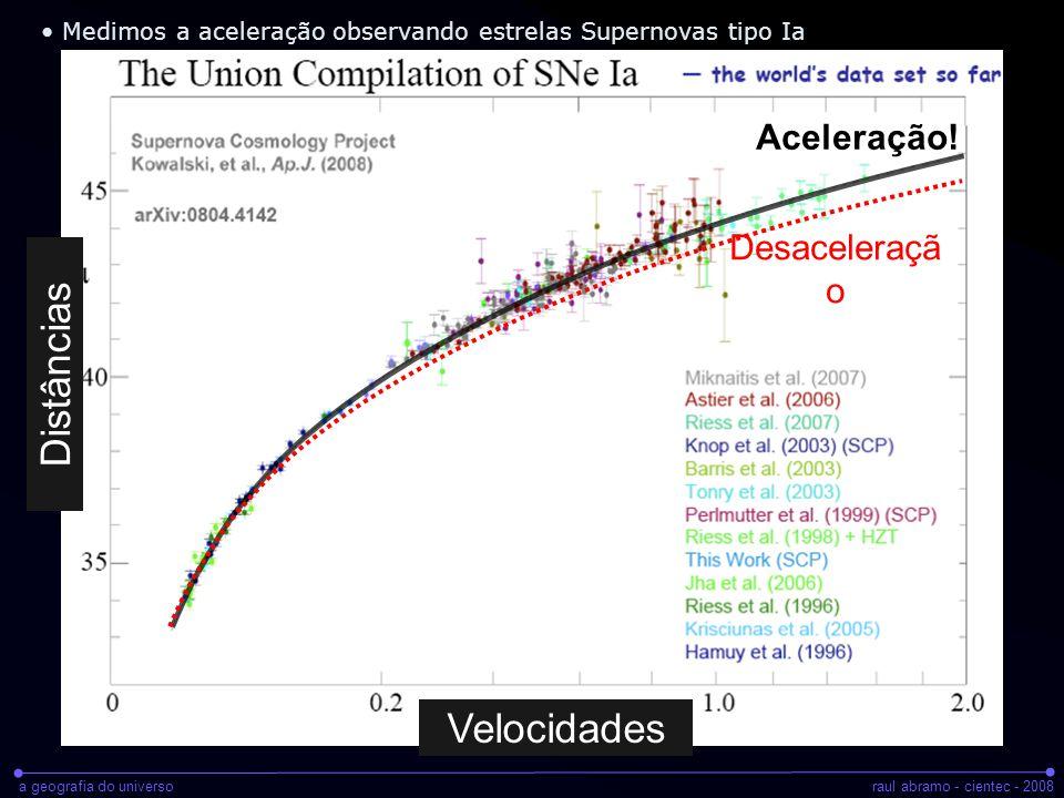 a geografia do universoraul abramo - cientec - 2008 Medimos a aceleração observando estrelas Supernovas tipo Ia Distâncias Velocidades Desaceleraçã o