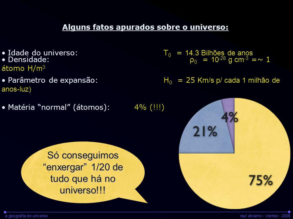 a geografia do universoraul abramo - cientec - 2008 Alguns fatos apurados sobre o universo: Idade do universo: T 0 = 14.3 Bilhões de anos Densidade: ρ
