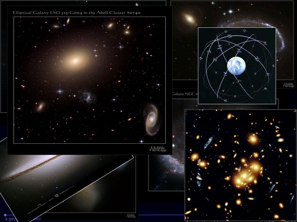 a geografia do universoraul abramo - cientec - 2008 Em 1930, Edwin Hubble descobriu que o universo está se expandindo Big Bang!