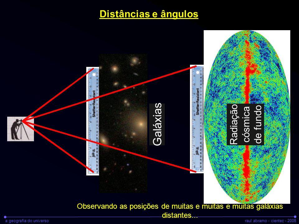 a geografia do universoraul abramo - cientec - 2008 Distâncias e ângulos Galáxias Radiação cósmica de fundo Observando as posições de muitas e muitas