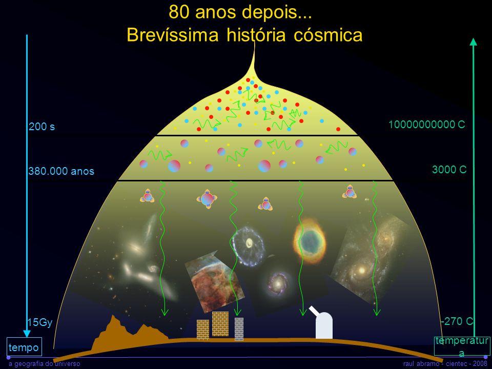 a geografia do universoraul abramo - cientec - 2008 80 anos depois... Brevíssima história cósmica temperatur a 380.000 anos 200 s tempo 10000000000 C