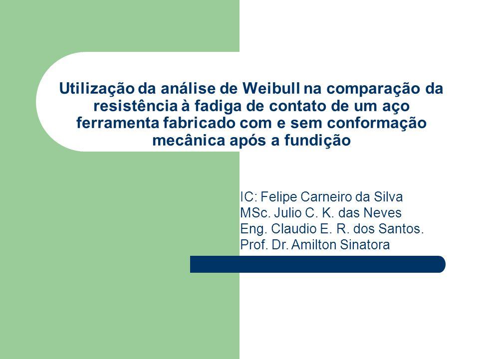 Utilização da análise de Weibull na comparação da resistência à fadiga de contato de um aço ferramenta fabricado com e sem conformação mecânica após a fundição IC: Felipe Carneiro da Silva MSc.