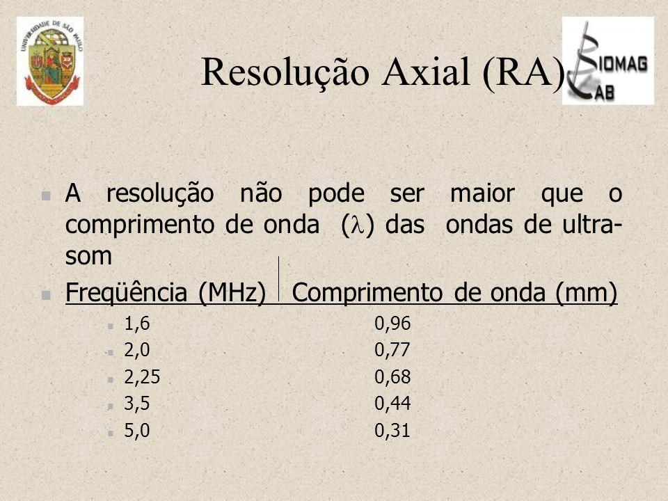 A resolução não pode ser maior que o comprimento de onda ( ) das ondas de ultra- som Freqüência (MHz) Comprimento de onda (mm) 1,60,96 2,00,77 2,250,68 3,50,44 5,00,31 Resolução Axial (RA)
