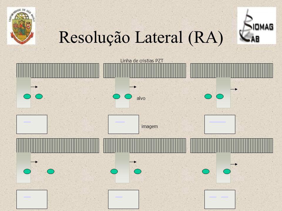 Linha de cristias PZT imagem alvo Resolução Lateral (RA)