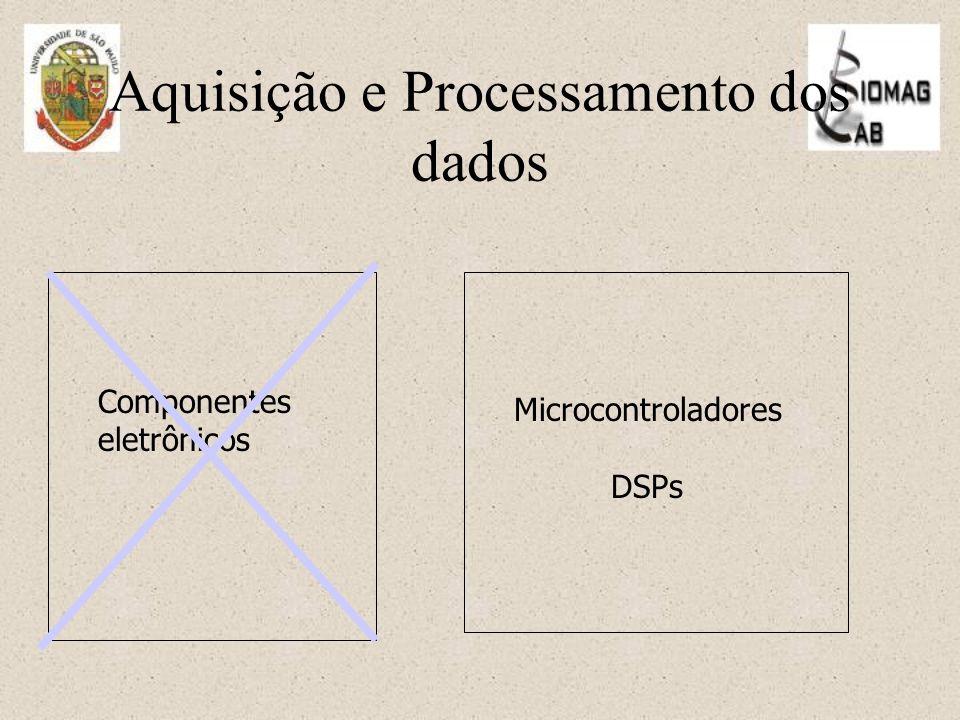 Aquisição e Processamento dos dados Componentes eletrônicos Microcontroladores DSPs
