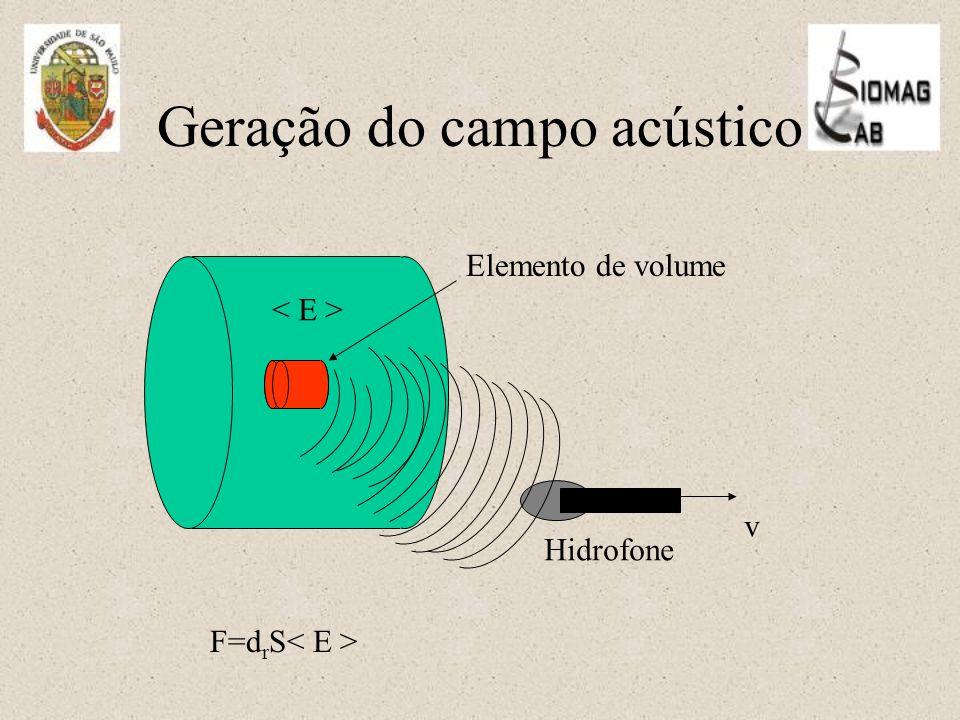 Geração do campo acústico v Hidrofone F=d r S Elemento de volume
