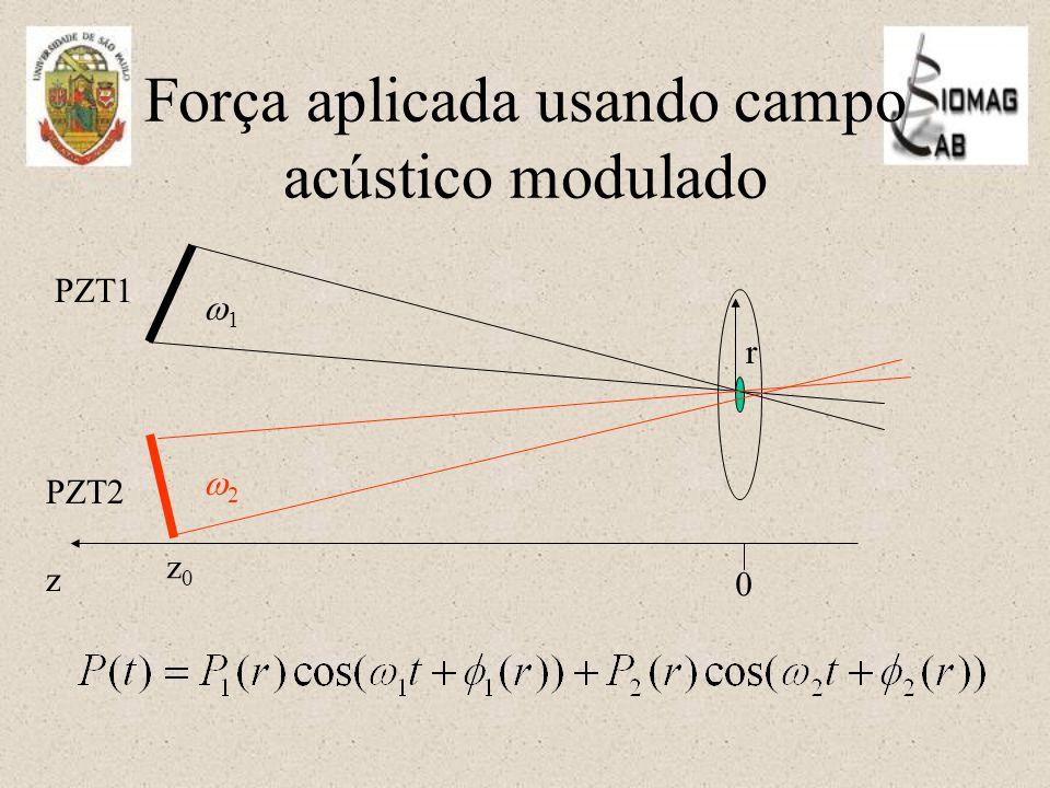 Força aplicada usando campo acústico modulado r z 0 z0z0 11 22 PZT1 PZT2