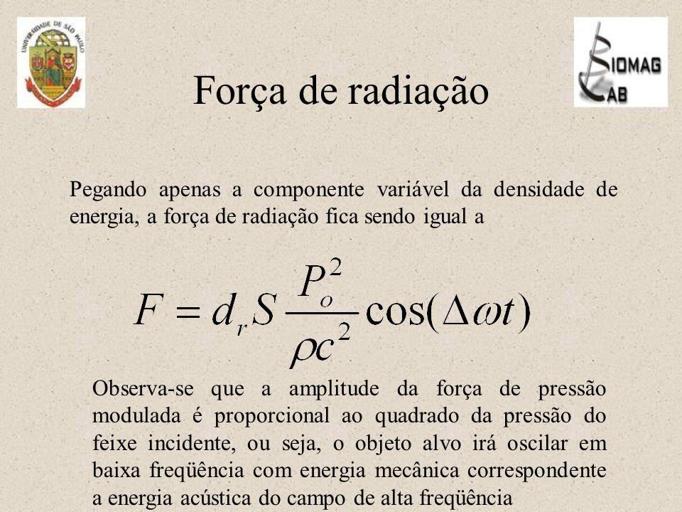 Força de radiação Pegando apenas a componente variável da densidade de energia, a força de radiação fica sendo igual a Observa-se que a amplitude da força de pressão modulada é proporcional ao quadrado da pressão do feixe incidente, ou seja, o objeto alvo irá oscilar em baixa freqüência com energia mecânica correspondente a energia acústica do campo de alta freqüência