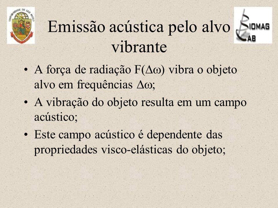 Emissão acústica pelo alvo vibrante A força de radiação F(  ) vibra o objeto alvo em frequências  A vibração do objeto resulta em um campo acústico; Este campo acústico é dependente das propriedades visco-elásticas do objeto;