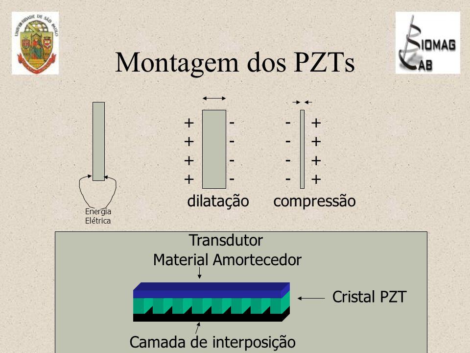 Energia Elétrica ++++++++ -------- ++++++++ -------- dilataçãocompressão Cristal PZT Material Amortecedor Camada de interposição Transdutor Montagem dos PZTs