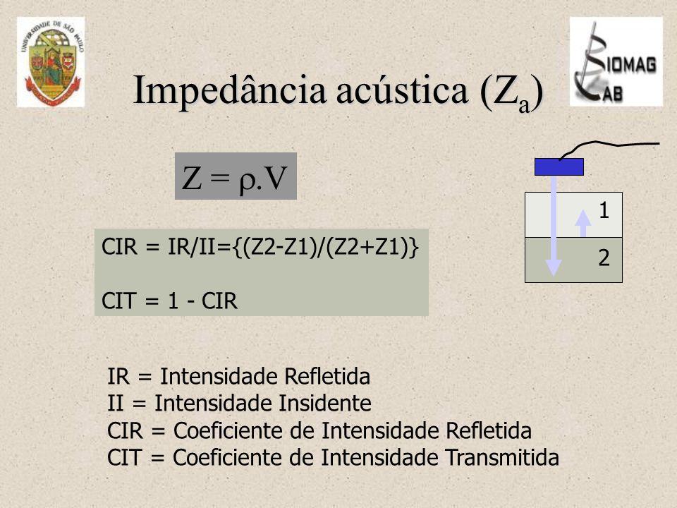 1 2 CIR = IR/II={(Z2-Z1)/(Z2+Z1)} CIT = 1 - CIR IR = Intensidade Refletida II = Intensidade Insidente CIR = Coeficiente de Intensidade Refletida CIT = Coeficiente de Intensidade Transmitida Z =  V Impedância acústica (Z a )