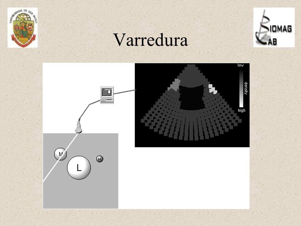 Varredura