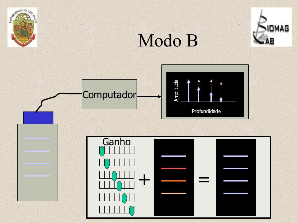 Modo B Computador Amplitude Profundidade Ganho =+