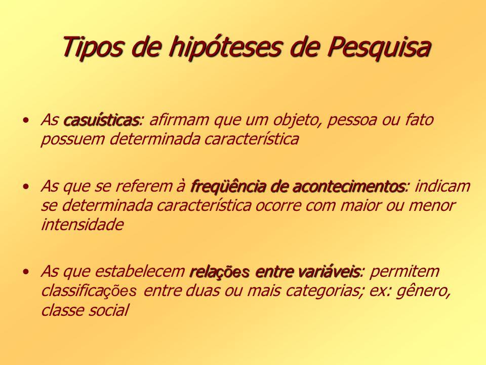 Tipos de hipóteses de Pesquisa casuísticasAs casuísticas: afirmam que um objeto, pessoa ou fato possuem determinada característica freqüência de acont
