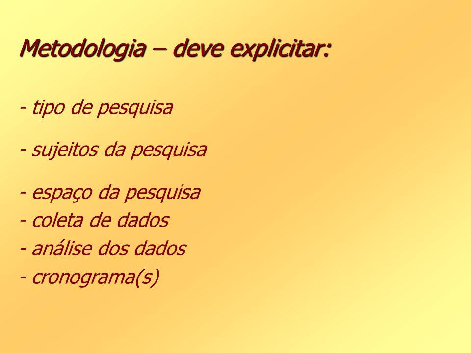 Metodologia – deve explicitar: Metodologia – deve explicitar: - tipo de pesquisa - sujeitos da pesquisa - espaço da pesquisa - coleta de dados - análi