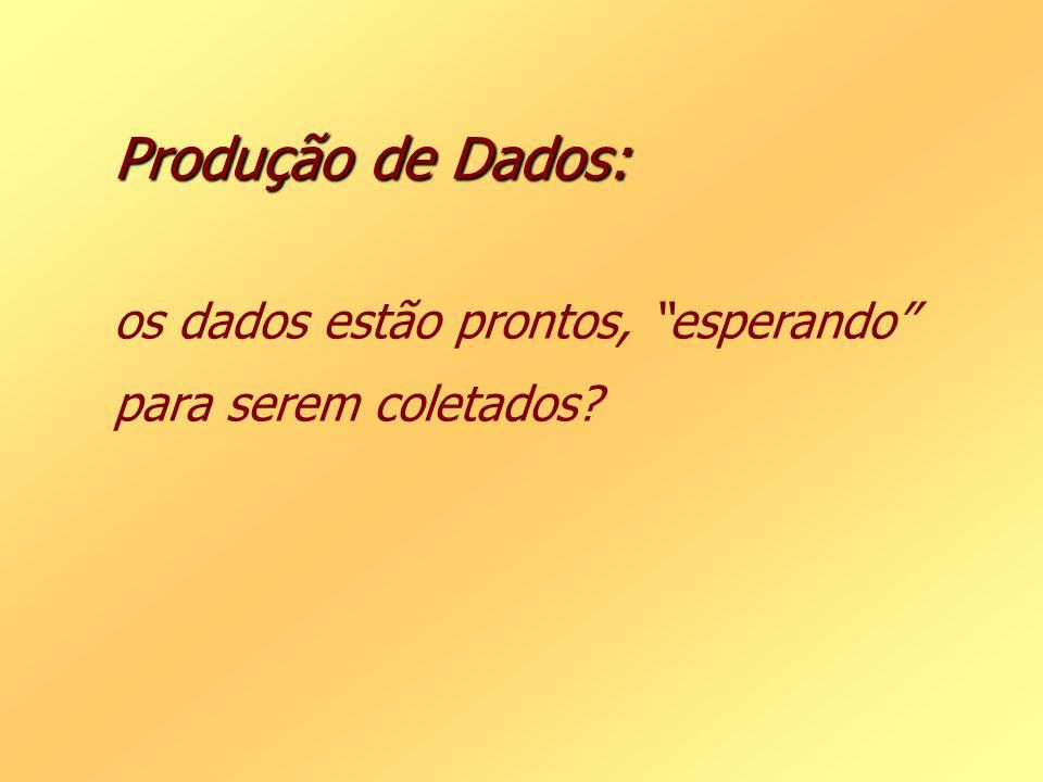 """Produção de Dados: Produção de Dados: os dados estão prontos, """"esperando"""" para serem coletados?"""
