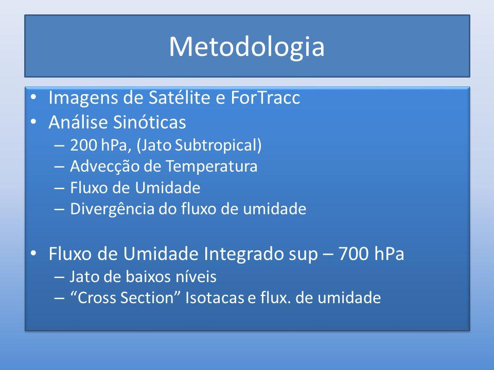 Metodologia Imagens de Satélite e ForTracc Análise Sinóticas – 200 hPa, (Jato Subtropical) – Advecção de Temperatura – Fluxo de Umidade – Divergência