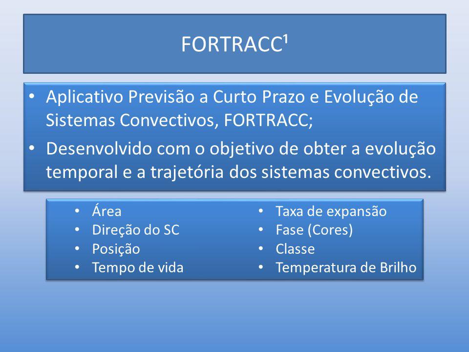 FORTRACC¹ Aplicativo Previsão a Curto Prazo e Evolução de Sistemas Convectivos, FORTRACC; Desenvolvido com o objetivo de obter a evolução temporal e a