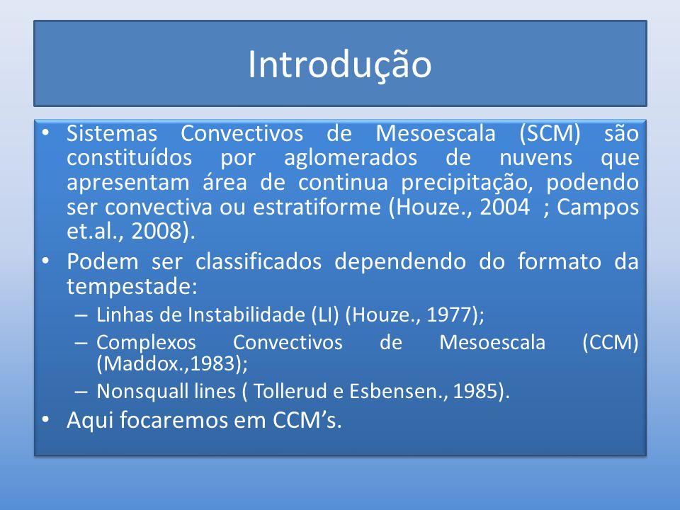 Introdução Sistemas Convectivos de Mesoescala (SCM) são constituídos por aglomerados de nuvens que apresentam área de continua precipitação, podendo s