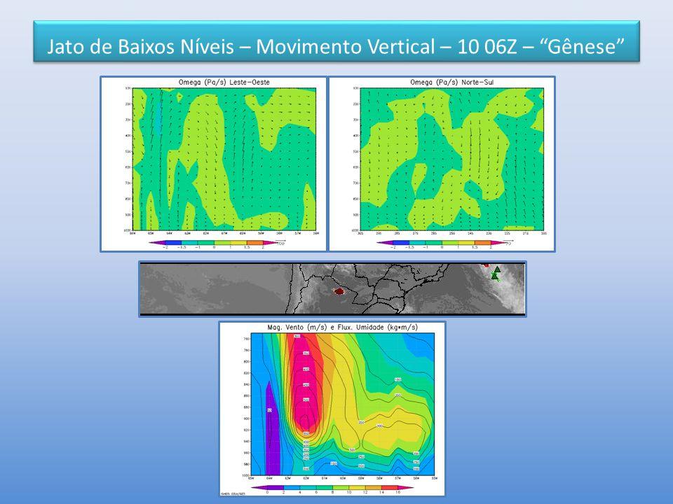 "Jato de Baixos Níveis – Movimento Vertical – 10 06Z – ""Gênese"""