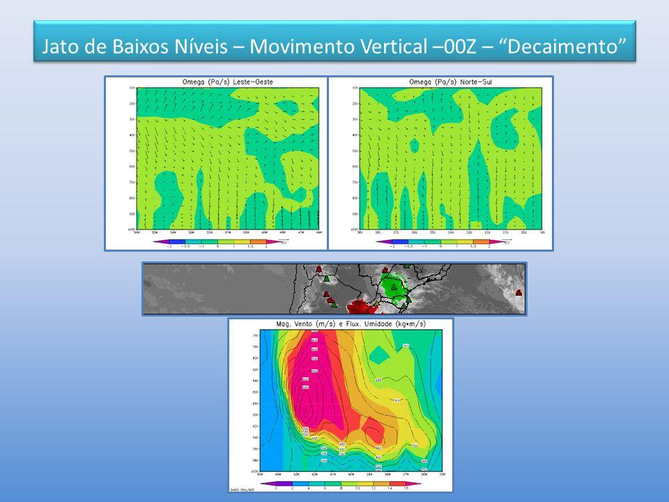"Jato de Baixos Níveis – Movimento Vertical –00Z – ""Decaimento"""